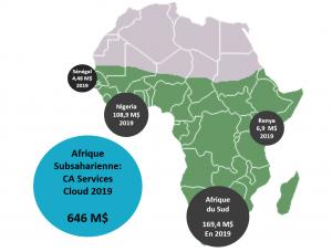 CAcloud2019 300x228 Le cloud en Afrique Subsaharienne